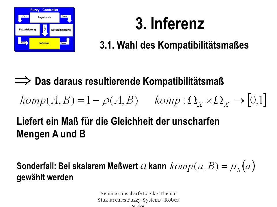 Seminar unscharfe Logik - Thema: Stuktur eines Fuzzy-Systems - Robert Nickel 3. Inferenz 3.1. Wahl des Kompatibilitätsmaßes  Das daraus resultierende