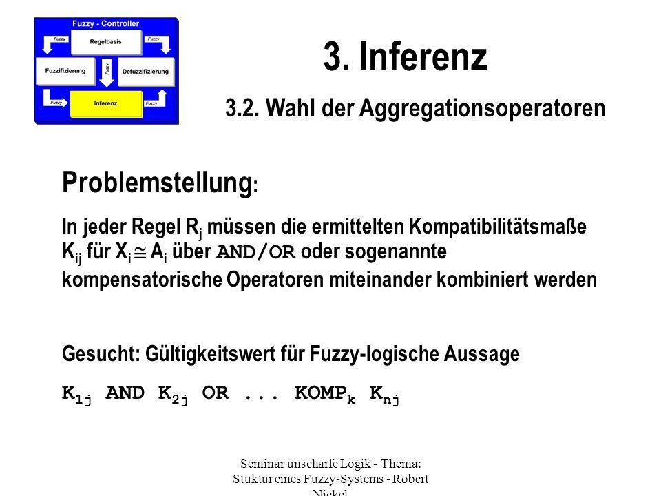 Seminar unscharfe Logik - Thema: Stuktur eines Fuzzy-Systems - Robert Nickel 3. Inferenz 3.2. Wahl der Aggregationsoperatoren Problemstellung : In jed