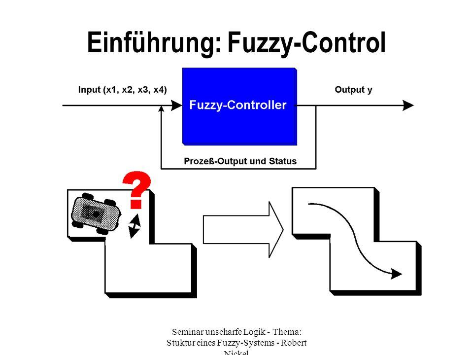 Seminar unscharfe Logik - Thema: Stuktur eines Fuzzy-Systems - Robert Nickel Einführung: Fuzzy-Control