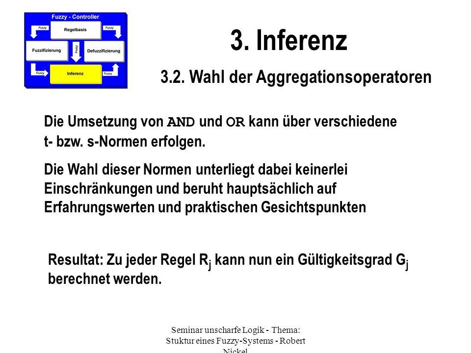 Seminar unscharfe Logik - Thema: Stuktur eines Fuzzy-Systems - Robert Nickel 3. Inferenz 3.2. Wahl der Aggregationsoperatoren Die Umsetzung von AND un