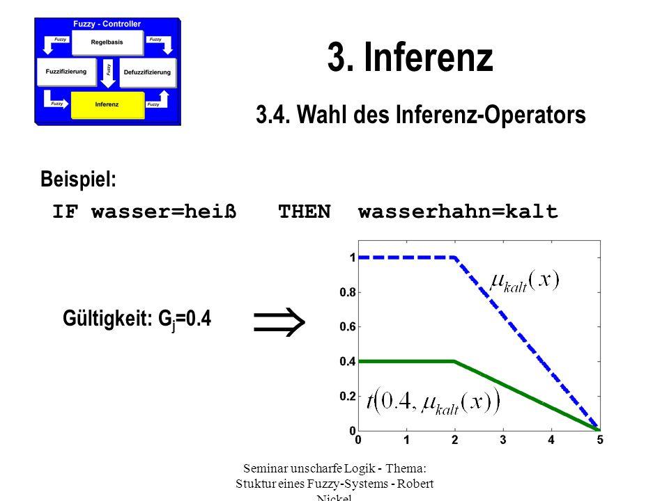 Seminar unscharfe Logik - Thema: Stuktur eines Fuzzy-Systems - Robert Nickel 3. Inferenz 3.4. Wahl des Inferenz-Operators Beispiel: IF wasser=heiß THE