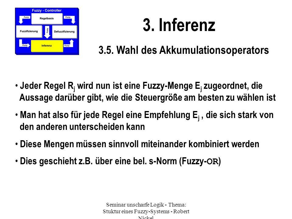 Seminar unscharfe Logik - Thema: Stuktur eines Fuzzy-Systems - Robert Nickel 3. Inferenz 3.5. Wahl des Akkumulationsoperators Jeder Regel R j wird nun