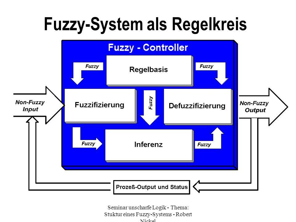 Seminar unscharfe Logik - Thema: Stuktur eines Fuzzy-Systems - Robert Nickel Fuzzy-System als Regelkreis