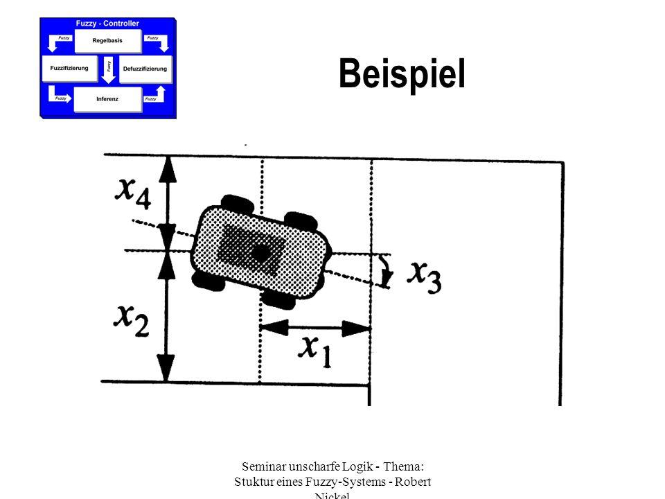 Seminar unscharfe Logik - Thema: Stuktur eines Fuzzy-Systems - Robert Nickel Beispiel