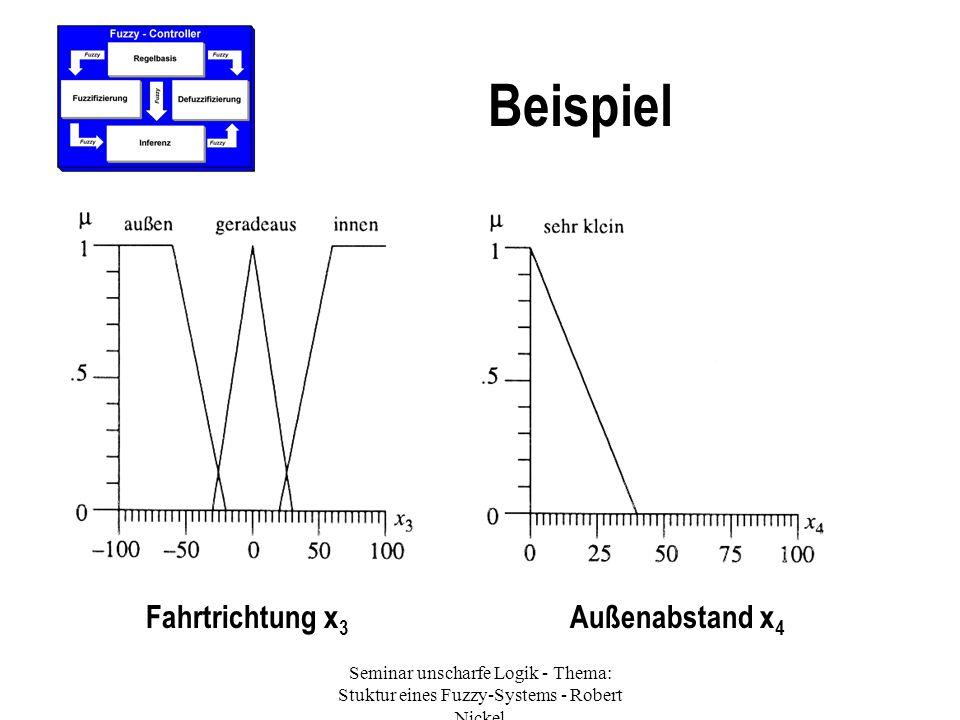 Seminar unscharfe Logik - Thema: Stuktur eines Fuzzy-Systems - Robert Nickel Beispiel Fahrtrichtung x 3 Außenabstand x 4