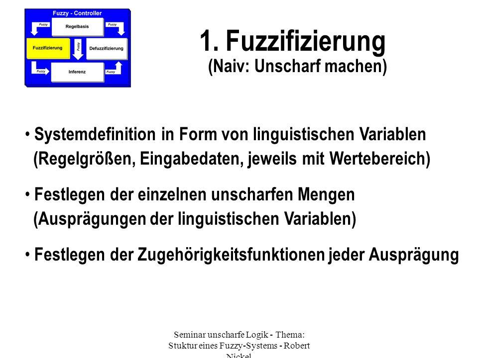 1. Fuzzifizierung (Naiv: Unscharf machen) Systemdefinition in Form von linguistischen Variablen (Regelgrößen, Eingabedaten, jeweils mit Wertebereich)