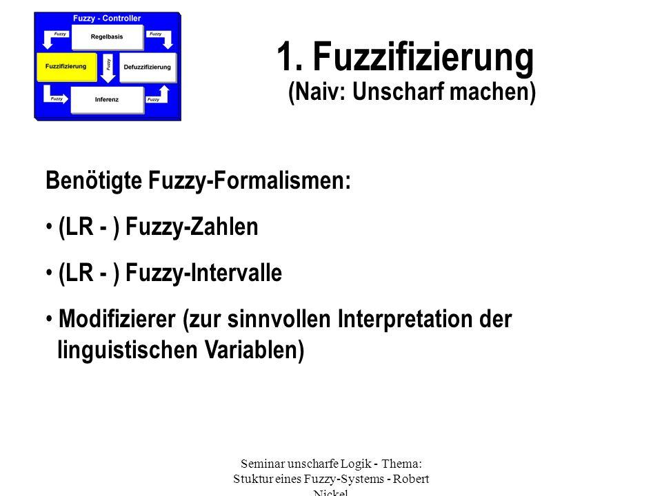 Seminar unscharfe Logik - Thema: Stuktur eines Fuzzy-Systems - Robert Nickel 1. Fuzzifizierung (Naiv: Unscharf machen) Benötigte Fuzzy-Formalismen: (L