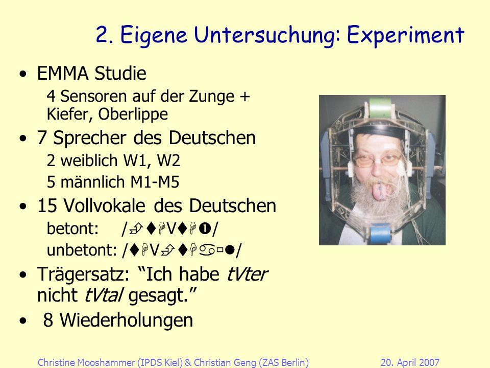 Christine Mooshammer (IPDS Kiel)& Christian Geng (ZAS Berlin)20. April 2007 2. Eigene Untersuchung: Dank Kooperation mit Susanne Fuchs (Berlin) Moosha