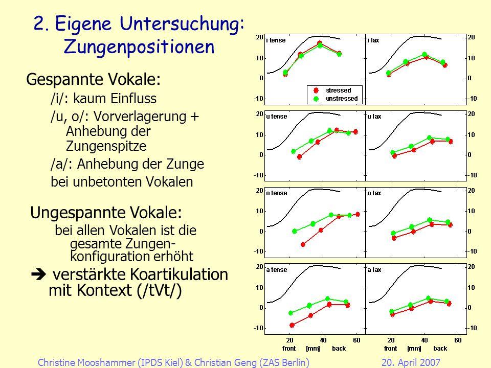 Christine Mooshammer (IPDS Kiel)& Christian Geng (ZAS Berlin)20. April 2007 2. Eigene Untersuchung: Procrustes- Normalisierung der Gaumenkonturen