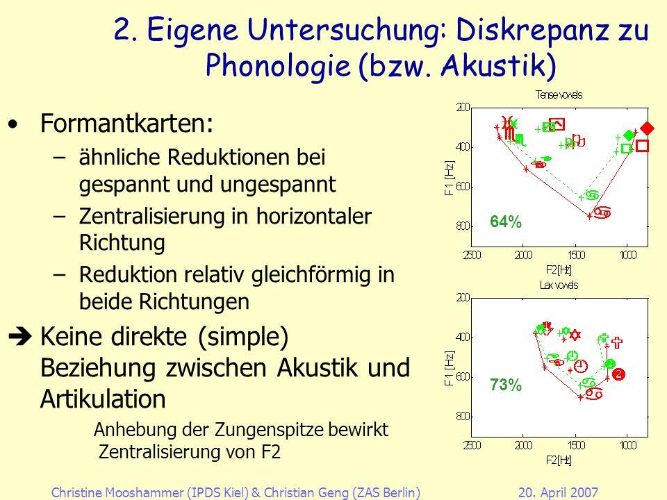 """Christine Mooshammer (IPDS Kiel)& Christian Geng (ZAS Berlin)20. April 2007 2. Eigene Untersuchung: """"Schrumpfung"""" ZungenspitzeZungenrücken 24%29%34%43"""