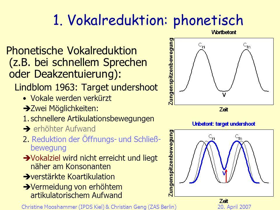 Christine Mooshammer (IPDS Kiel)& Christian Geng (ZAS Berlin)20. April 2007 Überblick 1.Vokalreduktion in den Sprachen der Welt -Phonetik -Phonologie