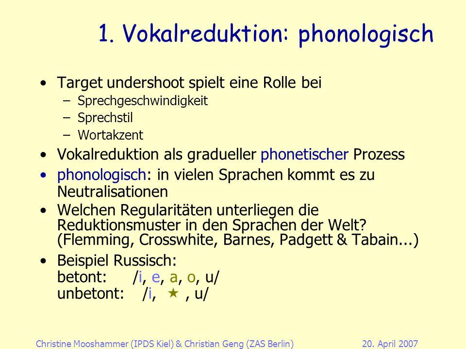 Christine Mooshammer (IPDS Kiel)& Christian Geng (ZAS Berlin)20. April 2007 1. Vokalreduktion: phonetisch Phonetische Vokalreduktion (z.B. bei schnell