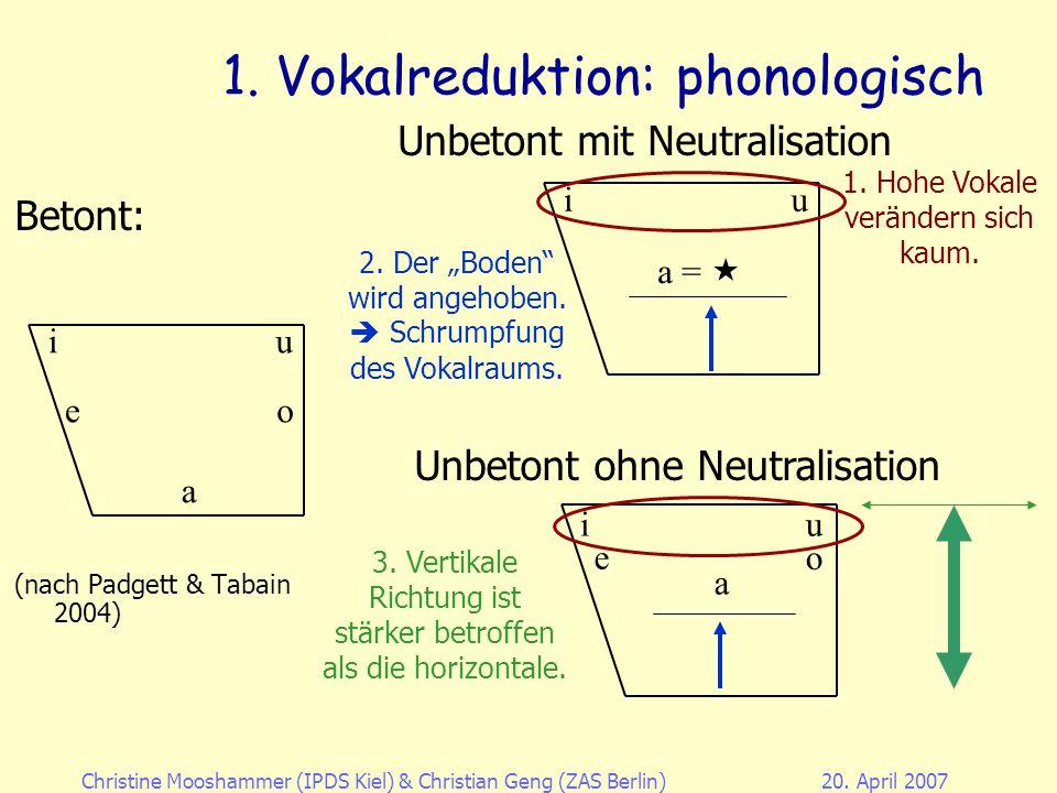 Christine Mooshammer (IPDS Kiel)& Christian Geng (ZAS Berlin)20. April 2007 1. Vokalreduktion: phonologisch Beispiel Katalanisch: Wortbetonte vordere