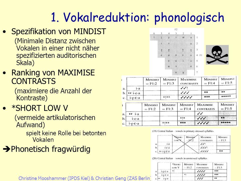 Christine Mooshammer (IPDS Kiel)& Christian Geng (ZAS Berlin)20. April 2007 1. Vokalreduktion: phonologisch Erklärungen für diese Muster: -durch Vokal