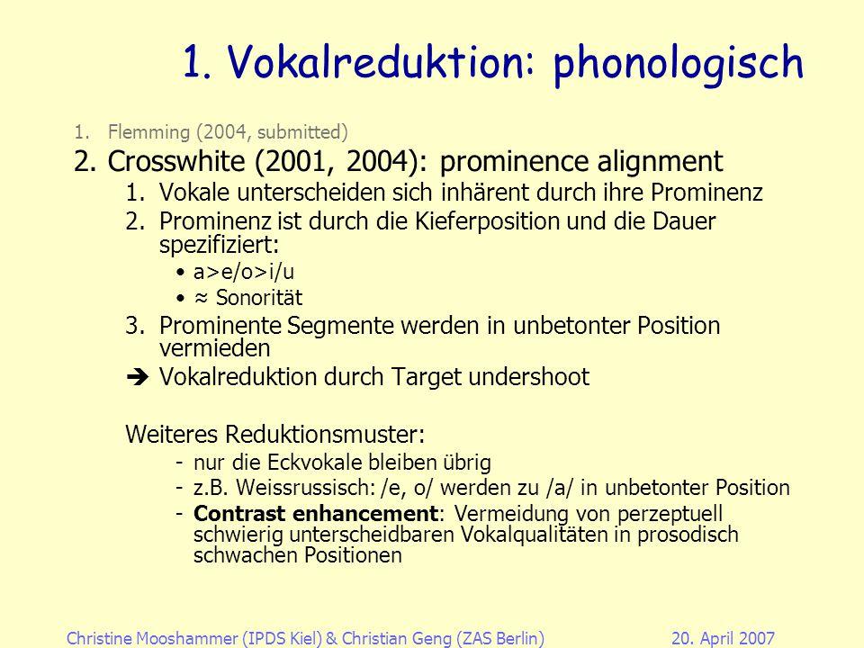 Christine Mooshammer (IPDS Kiel)& Christian Geng (ZAS Berlin)20. April 2007 1. Vokalreduktion: phonologisch Spezifikation von MINDIST (Minimale Distan