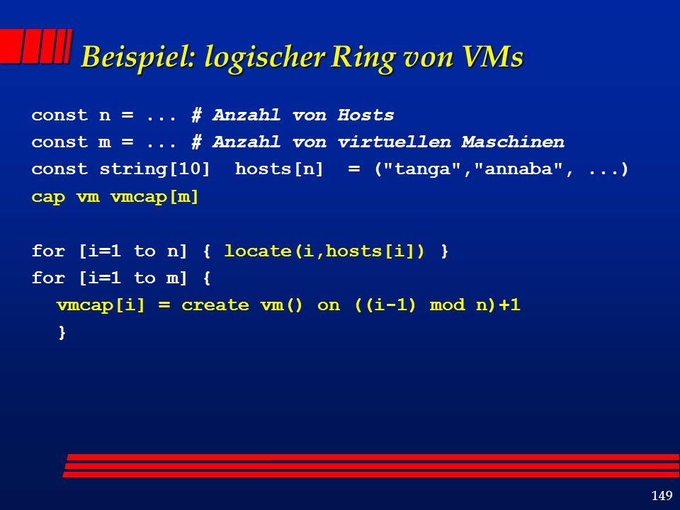 149 Beispiel: logischer Ring von VMs const n =... # Anzahl von Hosts const m =... # Anzahl von virtuellen Maschinen const string[10] hosts[n] = (