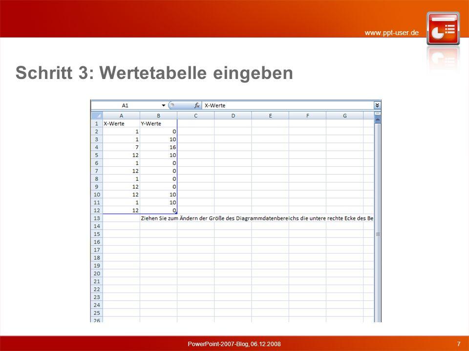 www.ppt-user.de Schritt 4: Wertebereiche korrigieren PowerPoint-2007-Blog, 06.12.20088