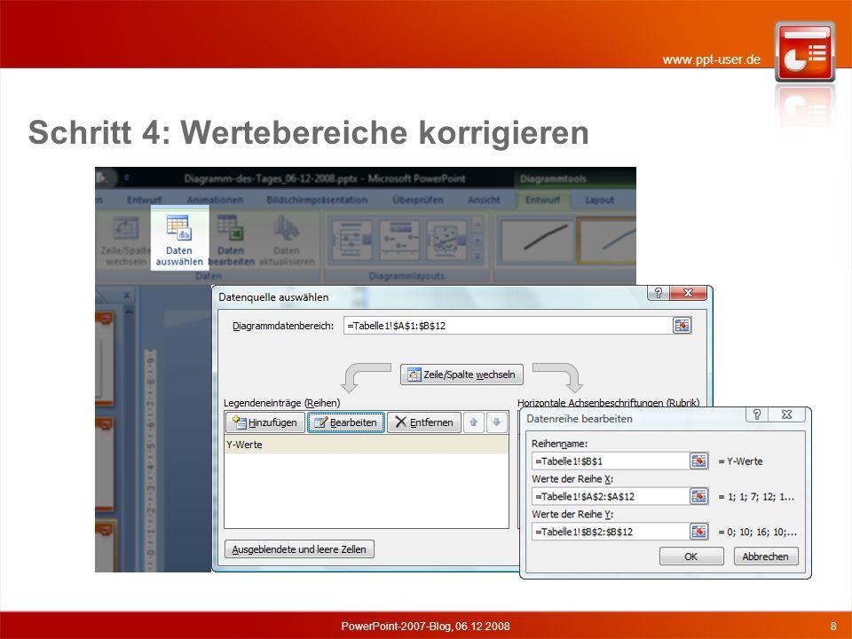 www.ppt-user.de Schritt 5: Diagramm formatieren PowerPoint-2007-Blog, 06.12.20089