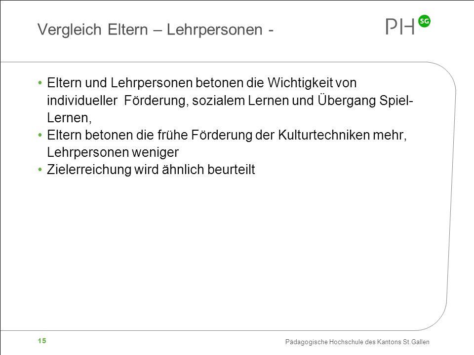 Pädagogische Hochschule des Kantons St.Gallen 15 Vergleich Eltern – Lehrpersonen - Eltern und Lehrpersonen betonen die Wichtigkeit von individueller F