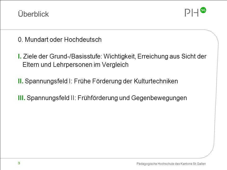 Pädagogische Hochschule des Kantons St.Gallen 3 Überblick 0. Mundart oder Hochdeutsch I. Ziele der Grund-/Basisstufe: Wichtigkeit, Erreichung aus Sich