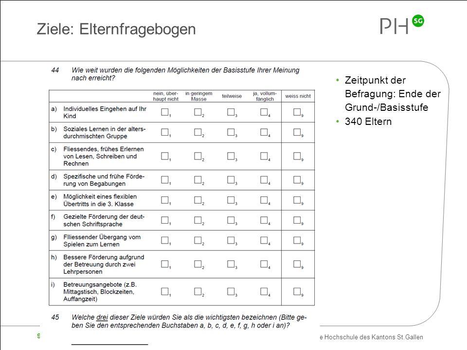 Pädagogische Hochschule des Kantons St.Gallen 9 Ziele: Elternfragebogen Zeitpunkt der Befragung: Ende der Grund-/Basisstufe 340 Eltern