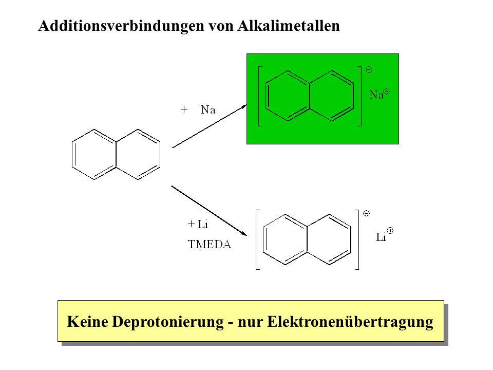 Additionsverbindungen von Alkalimetallen Keine Deprotonierung - nur Elektronenübertragung