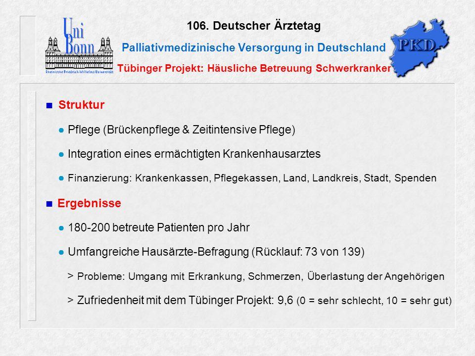 106. Deutscher Ärztetag Palliativmedizinische Versorgung in Deutschland Tübinger Projekt: Häusliche Betreuung Schwerkranker Struktur ● Pflege (Brücken