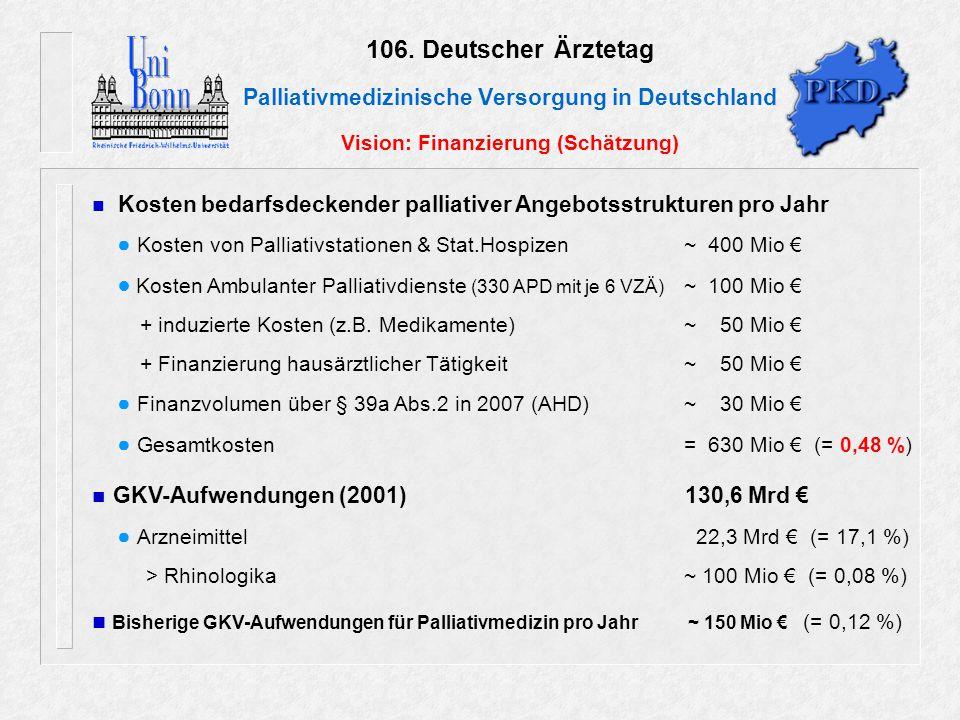 106. Deutscher Ärztetag Palliativmedizinische Versorgung in Deutschland Vision: Finanzierung (Schätzung) Kosten bedarfsdeckender palliativer Angebotss