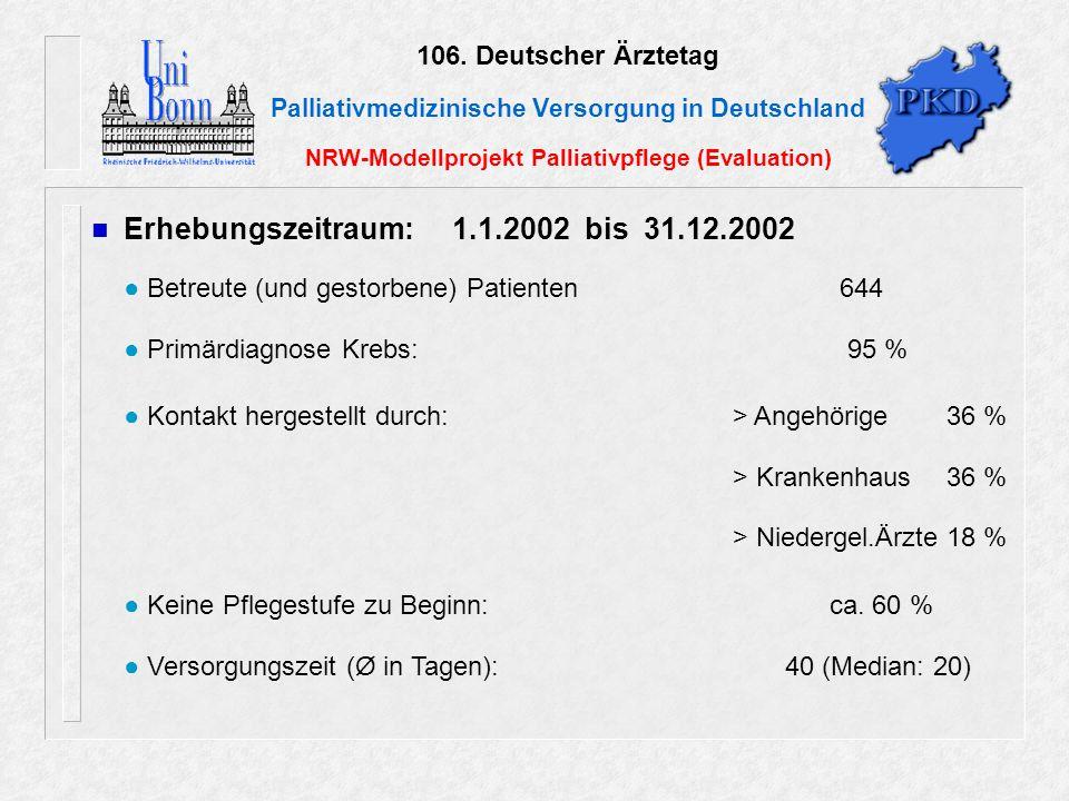 106. Deutscher Ärztetag Palliativmedizinische Versorgung in Deutschland NRW-Modellprojekt Palliativpflege (Evaluation) Erhebungszeitraum: 1.1.2002 bis