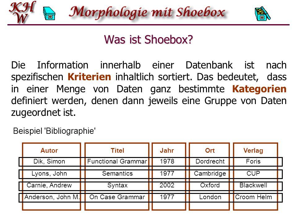 Beispiel Bibliographie Was ist Shoebox.