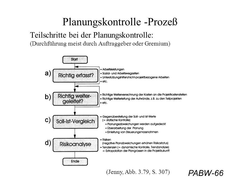 PABW-66 Planungskontrolle -Prozeß Teilschritte bei der Planungskontrolle: (Durchführung meist durch Auftraggeber oder Gremium) (Jenny, Abb. 3.79, S. 3