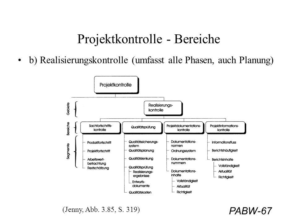 PABW-67 Projektkontrolle - Bereiche b) Realisierungskontrolle (umfasst alle Phasen, auch Planung) (Jenny, Abb. 3.85, S. 319)