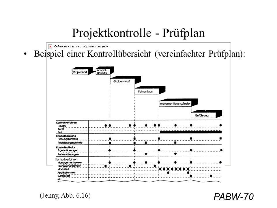 PABW-70 Projektkontrolle - Prüfplan Beispiel einer Kontrollübersicht (vereinfachter Prüfplan): (Jenny, Abb. 6.16)