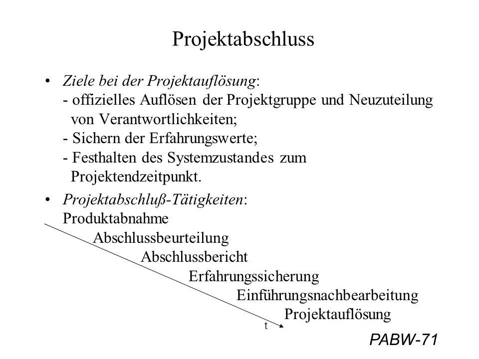 PABW-71 Projektabschluss Ziele bei der Projektauflösung: - offizielles Auflösen der Projektgruppe und Neuzuteilung von Verantwortlichkeiten; - Sichern