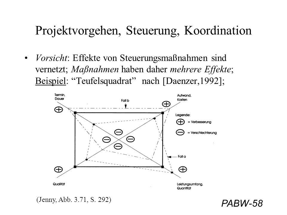 PABW-59 Projektvorgehen, Steuerung, Koordination Gliederung der Tätigkeiten zur Steuerung: a) direkt wirksame Steuerung: Einsatz: bei Differenzen zwischen Planung und Gegenwart; Maßnahmen: - Anleiten/Anordnen - Motivieren (intrinsisch, extrinsisch) - Abschirmen von Mitarbeitern (vor Interventionen, Intrigen,...) - Kontrollbewußtsein b) indirekt wirksame Steuerung: Einsatz: für langfristige Beeinflussung des Leistungsverhaltens; Maßnahmen, Elemente: - Führungsstil und -Verhalten- Motivation - Stellenbeschreibungen- Mitarbeiterförderung - Mitarbeiterbeurteilung (Standortbestimmung, Zielbestimmung)