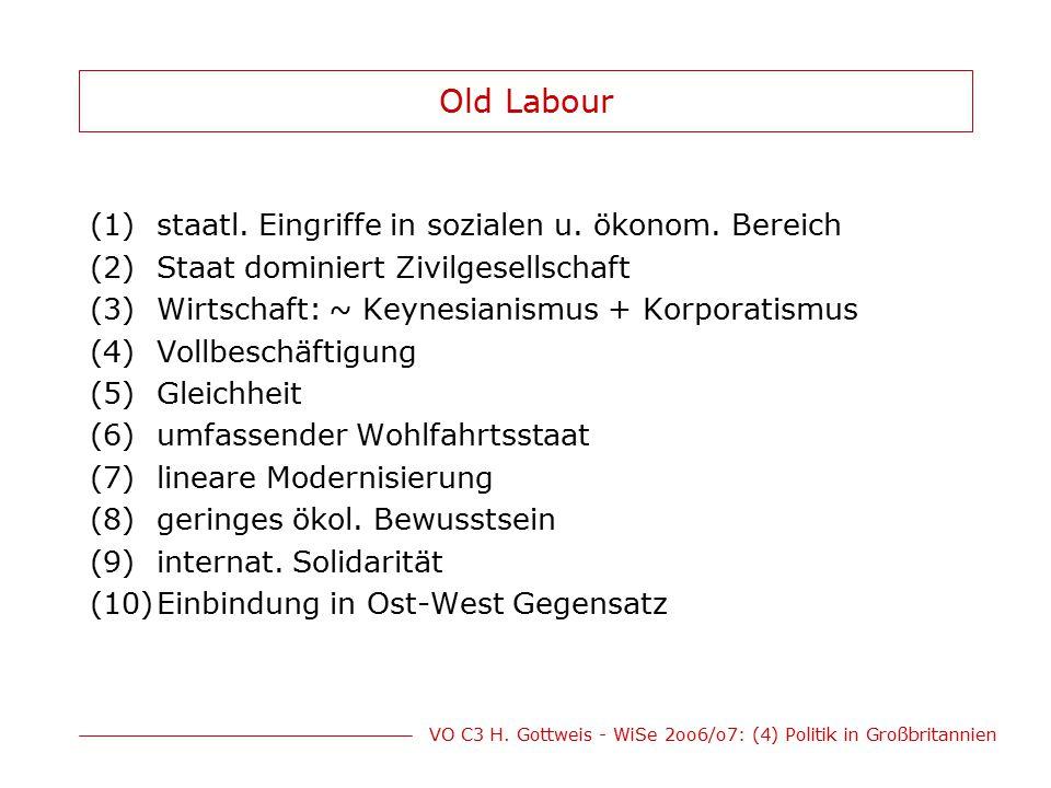VO C3 H. Gottweis - WiSe 2oo6/o7: (4) Politik in Großbritannien Old Labour (1)staatl.