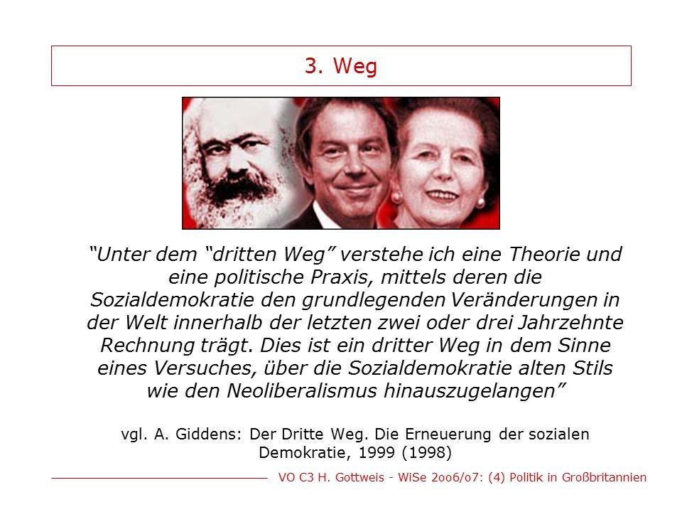 """VO C3 H. Gottweis - WiSe 2oo6/o7: (4) Politik in Großbritannien 3. Weg """"Unter dem """"dritten Weg"""" verstehe ich eine Theorie und eine politische Praxis,"""
