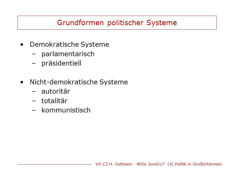 VO C3 H. Gottweis - WiSe 2oo6/o7: (4) Politik in Großbritannien Eine Ära geht zu Ende...