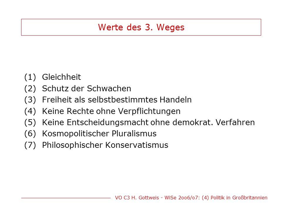 VO C3 H. Gottweis - WiSe 2oo6/o7: (4) Politik in Großbritannien Werte des 3.