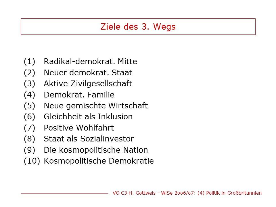 VO C3 H. Gottweis - WiSe 2oo6/o7: (4) Politik in Großbritannien Ziele des 3.