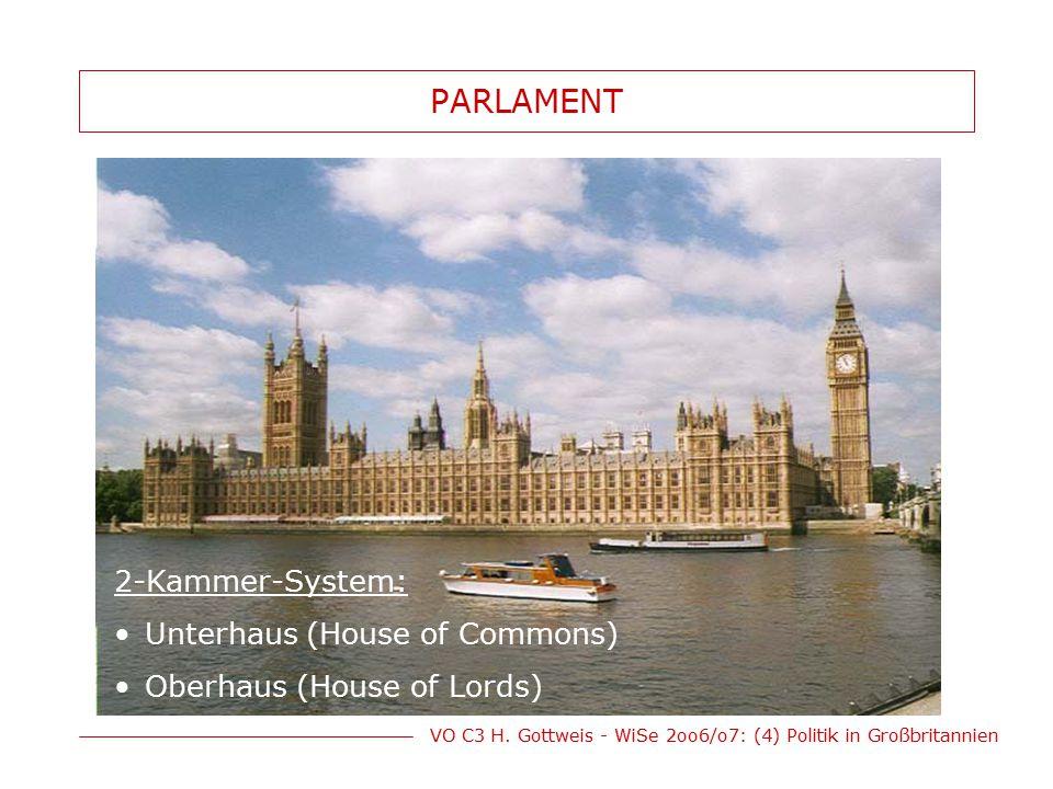 VO C3 H. Gottweis - WiSe 2oo6/o7: (4) Politik in Großbritannien PARLAMENT 2-Kammer-System: Unterhaus (House of Commons) Oberhaus (House of Lords)