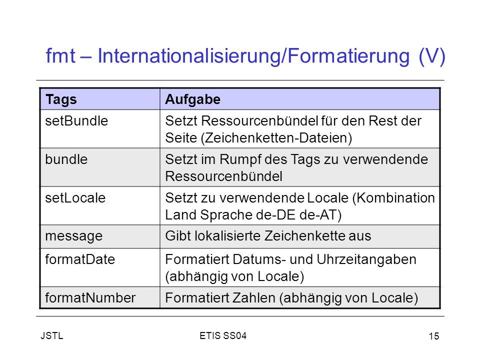ETIS SS04JSTL 15 fmt – Internationalisierung/Formatierung (V) TagsAufgabe setBundleSetzt Ressourcenbündel für den Rest der Seite (Zeichenketten-Dateien) bundleSetzt im Rumpf des Tags zu verwendende Ressourcenbündel setLocaleSetzt zu verwendende Locale (Kombination Land Sprache de-DE de-AT) messageGibt lokalisierte Zeichenkette aus formatDateFormatiert Datums- und Uhrzeitangaben (abhängig von Locale) formatNumberFormatiert Zahlen (abhängig von Locale)