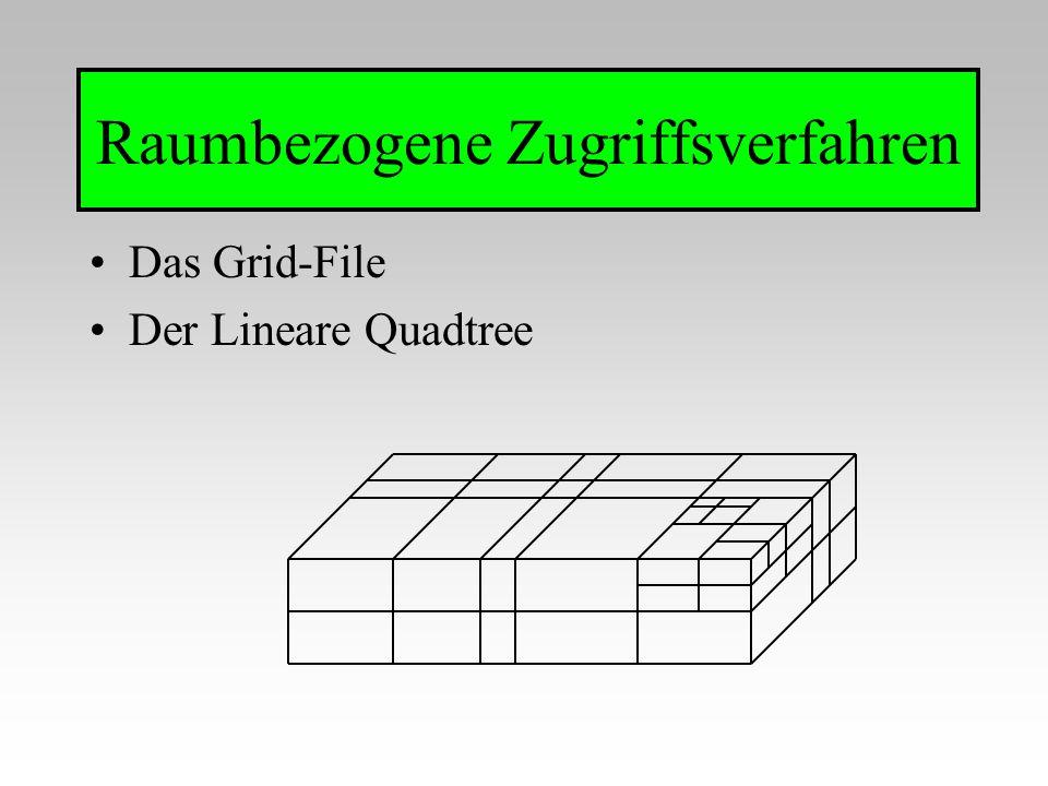 Der Lineare Quadtree Es soll nun die Abspeicherung der Pointer in einem B + Baum dargestellt werden.