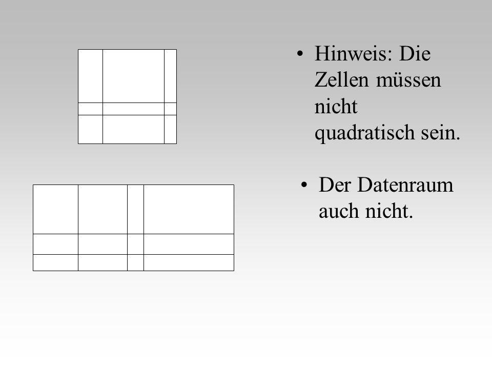 Der Datenraum auch nicht. Hinweis: Die Zellen müssen nicht quadratisch sein.