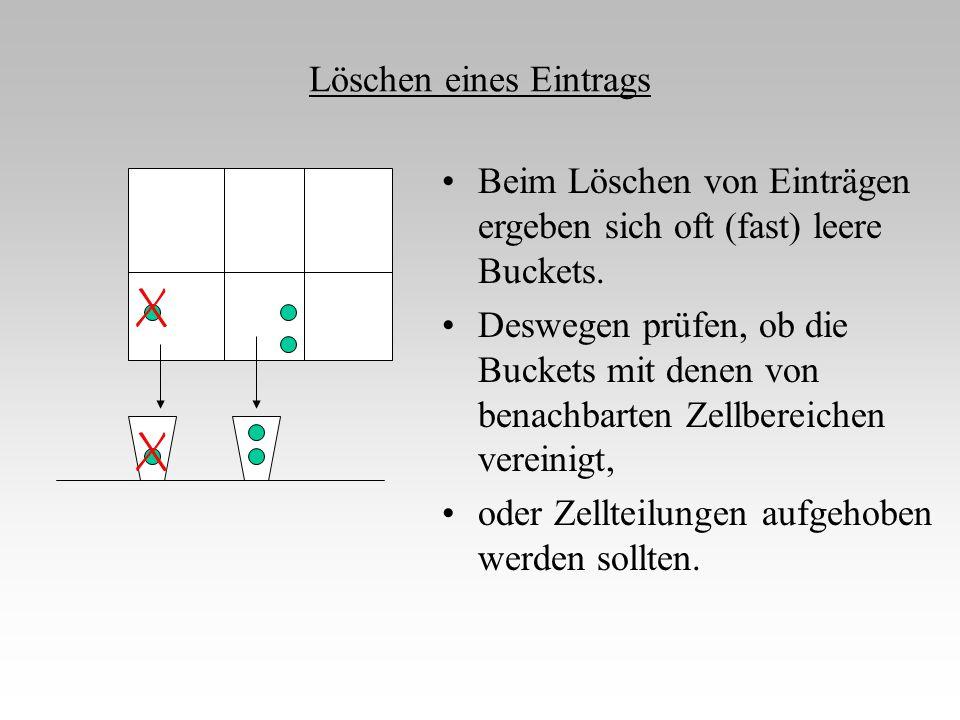 Löschen eines Eintrags Beim Löschen von Einträgen ergeben sich oft (fast) leere Buckets. Deswegen prüfen, ob die Buckets mit denen von benachbarten Ze