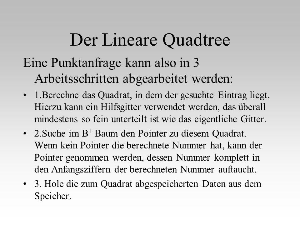 Der Lineare Quadtree Eine Punktanfrage kann also in 3 Arbeitsschritten abgearbeitet werden: 1.Berechne das Quadrat, in dem der gesuchte Eintrag liegt.