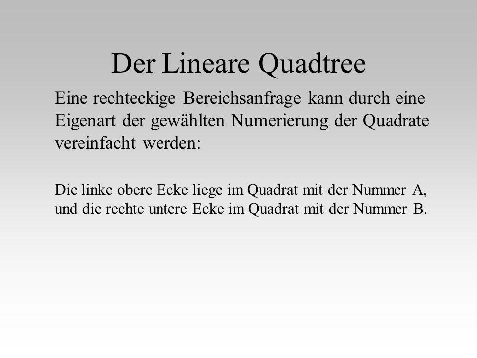 Der Lineare Quadtree Eine rechteckige Bereichsanfrage kann durch eine Eigenart der gewählten Numerierung der Quadrate vereinfacht werden: Die linke ob