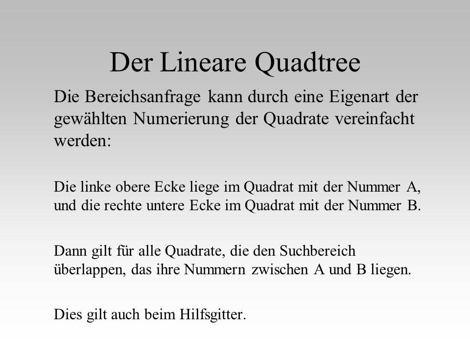 Der Lineare Quadtree Die Bereichsanfrage kann durch eine Eigenart der gewählten Numerierung der Quadrate vereinfacht werden: Die linke obere Ecke lieg