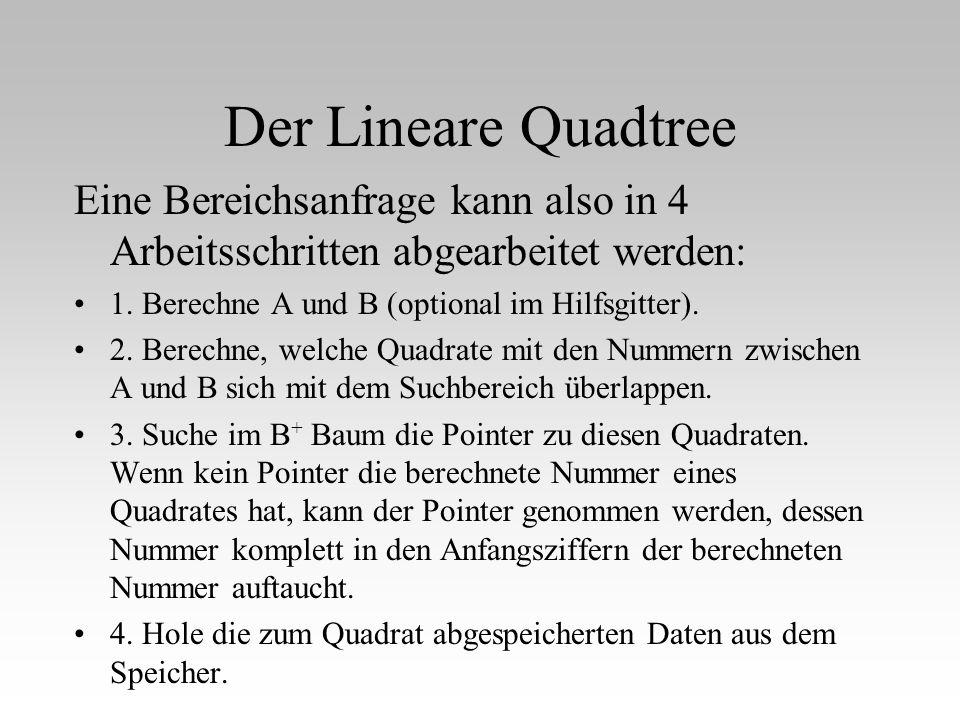 Der Lineare Quadtree Eine Bereichsanfrage kann also in 4 Arbeitsschritten abgearbeitet werden: 1. Berechne A und B (optional im Hilfsgitter). 2. Berec