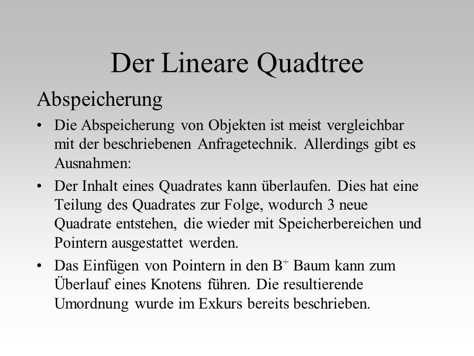 Der Lineare Quadtree Abspeicherung Die Abspeicherung von Objekten ist meist vergleichbar mit der beschriebenen Anfragetechnik. Allerdings gibt es Ausn